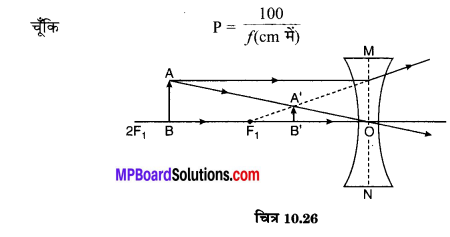 MP Board Class 10th Science Solutions Chapter 10 प्रकाश-परावर्तन तथा अपवर्तन 53