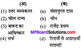 MP Board Class 7th Social Science Solutions Chapter 1 भारत और विश्व-1