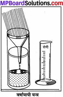 MP Board Class 7th Social Science Solutions Chapter 18 आर्द्रता एवं वर्षा-4
