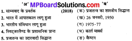 MP Board Class 9th Social Science Solutions Chapter 12 प्रजातन्त्र - 1