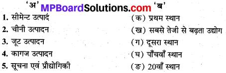 MP Board Class 9th Social Science Solutions Chapter 17 भारत में उद्योगों की स्थिति - 2