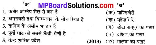 MP Board Class 9th Social Science Solutions Chapter 3 भारत स्थिति एवं भौतिक विभाग - 1