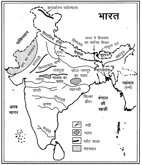 MP Board Class 9th Social Science Solutions Chapter 8 मानचित्र पठन एवं अंकन - 5