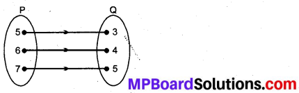 MP Board Class 11th Maths Solutions Chapter 2 संबंध एवं फलन Ex 2.2 img-1