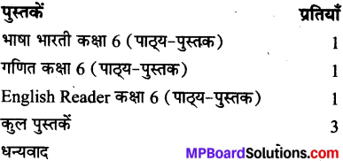 MP Board Class 6th Hindi Bhasha Bharti पत्र-लेखन 1