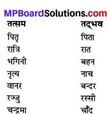MP Board Class 6th Hindi Bhasha Bharti Solutions Chapter 14 नारियल का बगीचा-केरल 1