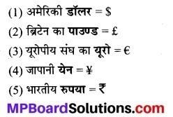 MP Board Class 6th Hindi Bhasha Bharti Solutions Chapter 20 रुपये की आत्मकथा 1