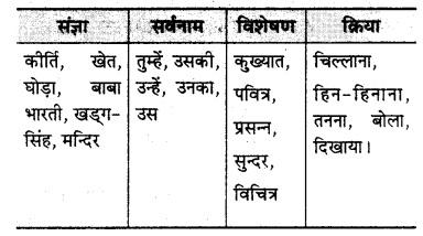 हार की जीत के प्रश्न उत्तर MP Board 6th Hindi