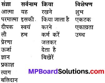 MP Board Class 6th Hindi Sugam Bharti Chapter 19 मीरा पदावली 1