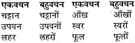 MP Board Class 6th Hindi Sugam Bharti Chapter 23 इतने ऊपर उठो कि 1