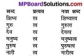 MP Board Class 6th Hindi Sugam Bharti Solutions Chapter 18 शंकराचार्य मध्यप्रदेश में 1