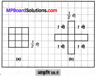 MP Board Class 6th Maths Solutions Chapter 10 क्षेत्रमिति Ex 10.1 image 9