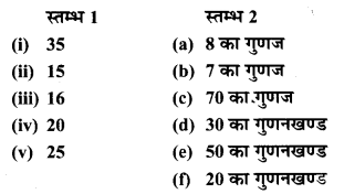 MP Board Class 6th Maths Solutions Chapter 3 संख्याओं के साथ खेलना Ex 3.1 image 1