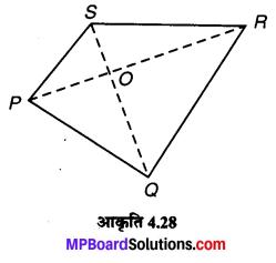 MP Board Class 6th Maths Solutions Chapter 4 आधारभूत ज्यामितीय अवधारणाएँ Ex 4.5 image 1