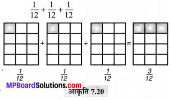 MP Board Class 6th Maths Solutions Chapter 7 भिन्न Ex 7.4 image 39a