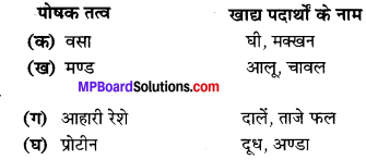 MP Board Class 6th Science Solutions Chapter 2 भोजन के घातक 1