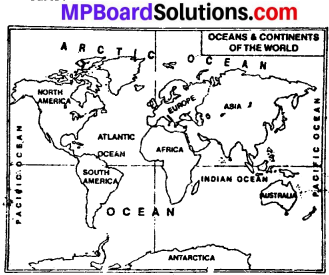 MP Board Class 6th Social Science Solutions Chapter 8 The Realms of the Earth