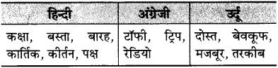 MP Board Class 7th Hindi Bhasha Bharti विविध प्रश्नावली 1 2