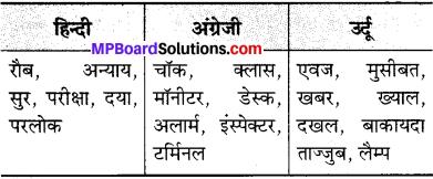भाषा भारती कक्षा 7 पाठ 2 MP Board