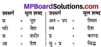 MP Board Class 7th Hindi Bhasha Bharti Solutions Chapter 10 सुभाषचन्द्र बोस का पत्र 1