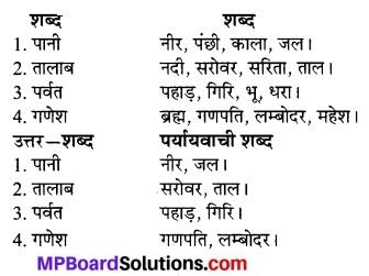 MP Board Class 7th Hindi Bhasha Bharti Solutions Chapter 16 नरबदी 1
