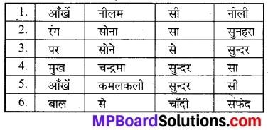 MP Board Class 7th Hindi Bhasha Bharti Solutions Chapter 9 गौरैया 2