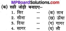 Mp Board Class 7th Hindi Chapter 1 प्रार्थना