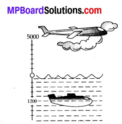 Mp Board Class 7 Maths Solutions Chapter 1 Integers Ex 1.1
