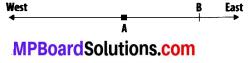 Mp Board Class 7th Maths Solution Integers Ex 1.1