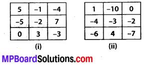 Mp Board Class 7 Maths Solution Integers Ex 1.1