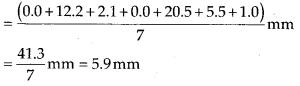 MP Board Class 7th Maths Solutions Chapter 3 Data Handling Ex 3.1 12