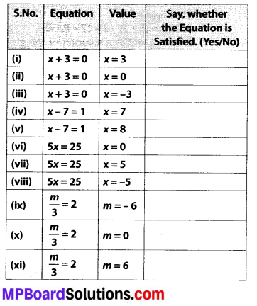 MP Board Class 7th Maths Solutions Chapter 4 Simple Equations Ex 4.1 1