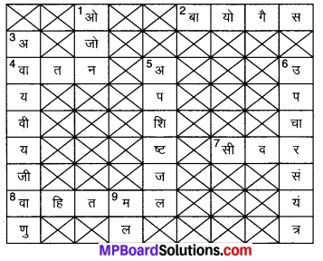 MP Board Class 7th Science Solutions Chapter 18 अपशिष्ट जल की कहानी 1