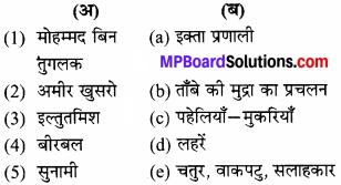 MP Board Class 7th Social Science Solutions विविध प्रश्नावली 2