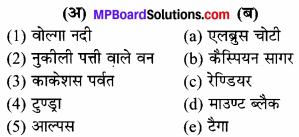 MP Board Class 7th Social Science Solutions Chapter 30 यूरोप महाद्वीप - भौगोलिक स्वरूप-1