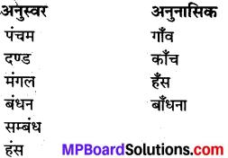 MP Board Class 8th Hindi Bhasha Bharti विविध प्रश्नावली 2 1