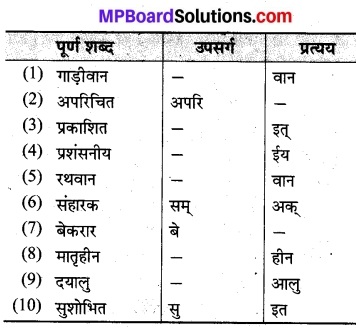 MP Board Class 8th Hindi Bhasha Bharti Solutions Chapter 19 बहादुर बेटा 3