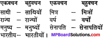 Mp Board Class 8th Hindi Solution Chapter 5