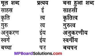 Class 8 Hindi Chapter 5 Mp Board