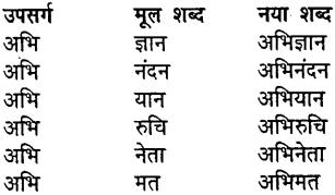 Mp Board Class 8 Hindi Chapter 7
