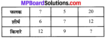MP Board Class 8th Maths Solutions Chapter 10 ठोस आकारों का चित्रण Ex 10.3 img-3