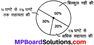 MP Board Class 8th Maths Solutions Chapter 8 राशियों की तुलना Intext Questions img-1