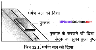 MP Board Class 8th Science Solutions Chapter 12 घर्षण 1