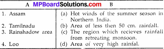MP Board Class 9th Social Science Solutions Chapter 5 India Climate - 1