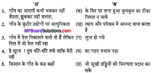MP Board Class 10th Hindi Navneet Solutions गद्य Chapter 6 मेरे गाँव की सुख और शांति किसने छीन ली img-1