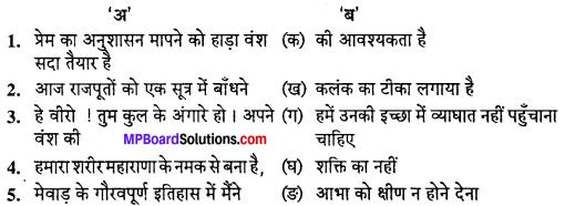 मातृभूमि का मान प्रश्न उत्तर MP Board Class 10th Hindi