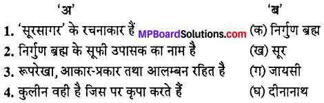 Mp Board Class 10th Hindi Navneet Chapter 1