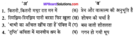 MP Board Class 10th Hindi Navneet Solutions पद्य Chapter 10 विविधा img-1