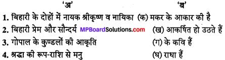 MP Board Class 10th Hindi Navneet Solutions पद्य Chapter 3 प्रेम और सौन्दर्य img-1