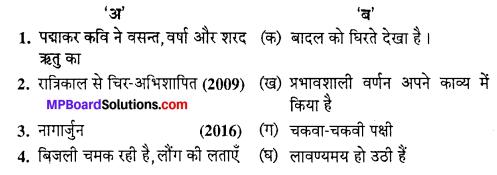 MP Board Class 10th Hindi Navneet Solutions पद्य Chapter 5 प्रकृति चित्रण img-1